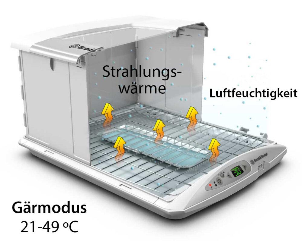 FP Proof humid DE