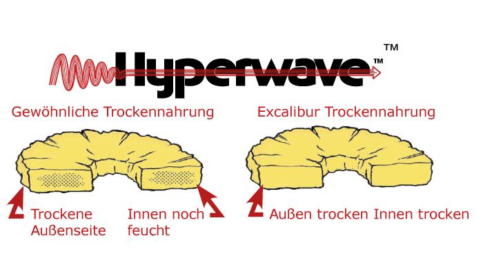 Hyperwave 2